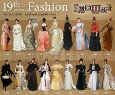 Fashion Timeline.19-th century on Behance (part IV)