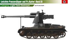 Panzerjäger I Ausf.B mit 75 mm StuK