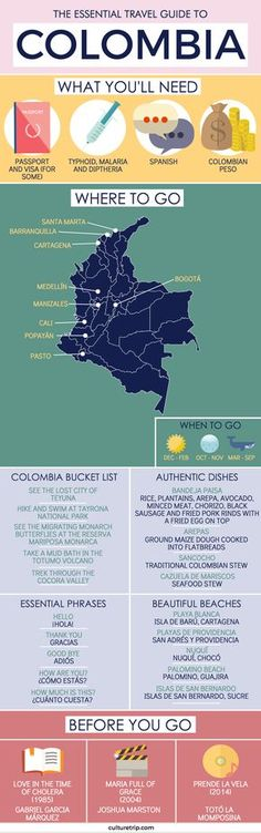 The Essential Travel Guide To Colombia