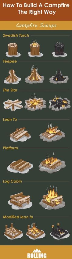 ways to make a fire