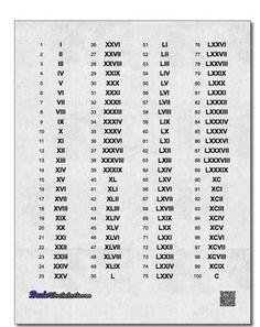 38 trendy tattoo fonts roman numerals numbers 38 trendy tattoo fonts roman n.