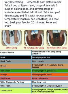 Detox foot soak More