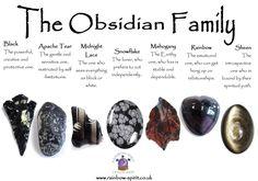 Obsidian Family. Crystal healing poster-description of Obsidians