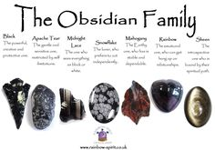 Obsidian Family. Crystal healing poster-description of Obsidians
