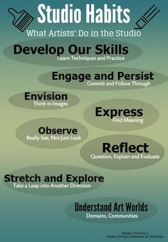 what does each stage of studio habits of mind look like - Google Search