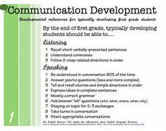 Communication development in elementary school - Heard In Speech first grade