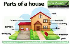 houses vocabulary - Google 搜尋