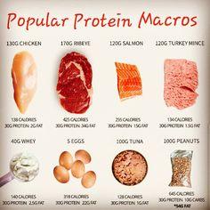 Best Protein, Protein Diets, High Protein Recipes, Healthy Recipes, Protein Sources, Healthy Tips, High Protein Foods, Healthy Protein, Fitness Nutrition