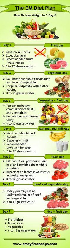 Amazing GM Diet Plan To Lose Weight In 7 Days