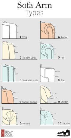 Furniture Glossary: Sofa Arm Types