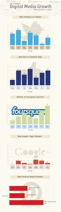 1000+ images about Infographics on Pinterest   Infographic creator ...