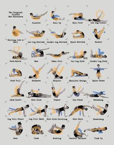 Pilates Poster Vintage-style Pilates Poster depicting the original Pilates Mat Exercises as described by Joseph Pilates in his book Return to Life