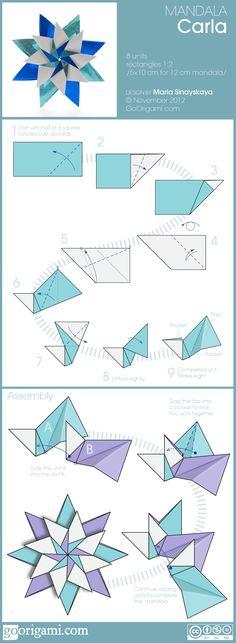 Mandala-Carla-diagram.png 1146×3125 pixels