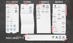This is brilliant! Organize your computer desktop with the Chalkboard Computer Desktop Wallpaper Organizer!