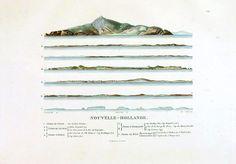 Vintage Printable - Geopolitical | Vintageprintable