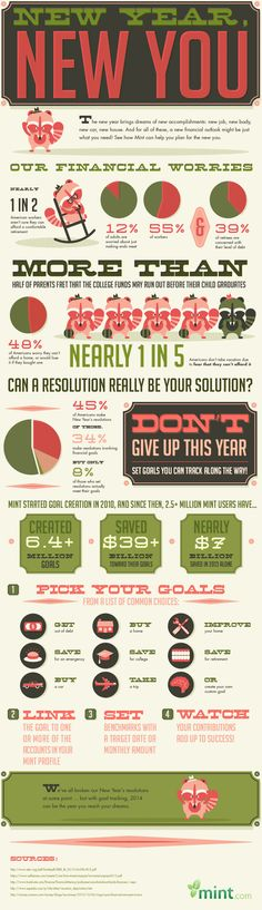 A New Year, A New You: How to Make Your Financial Resolutions Stick (Infographic) -Posted on Jan 3, 2014 / By Mint.com