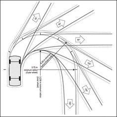 Car minimum turning radius dimensions in 2018 pinterest cars one way ramp width with 90 degree turn maxwellsz