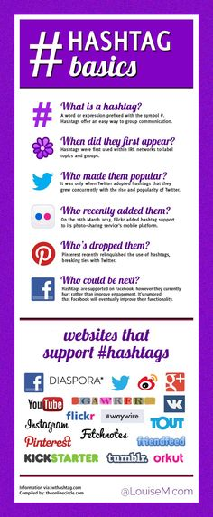 Do you know how to use hashtags? Love them or hate them, you can't ignore them. Learn how and where to use them wisely in this complete guide to hashtags! Click thru to blog for lots of info.