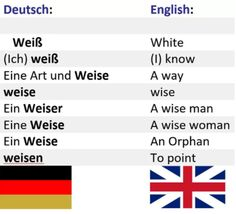18 proofs that German language, heavy language - Random - Best Humor Funny 9gag Funny, Funny Texts, Funny Jokes, German Language Course, German Language Learning, Language Study, Funny Tumblr Stories, Tumblr Funny, Retro Humor