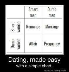 If only love and relationships were THIS easy!  www.annjaneliving.com