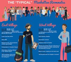 This Infographic Nails Manhattan Neighborhood Stereotypes