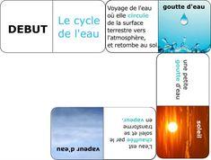 Dominos pour apprendre le cycle de l'eau  Pour apprendre le cycle de l'eau