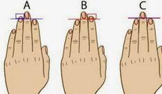 Forskning: Din hand avslöjar din personlighet. Det är helt fantastiskt!