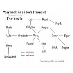 Your book as a love triangle. That's cute. PJO and HOO