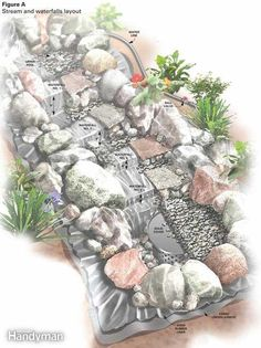Build a Backyard Waterfall and Stream - Step by Step   The Family Handyman