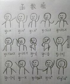 Math graphs. http://mbinge.co/1AOqW7g