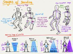 chinesestyleforyou:  Why body Alignment/Structure is important.