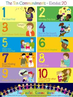 """Ten Commandments Poster for Kids. 18"""" x 24"""". Easy to understand illustrations of each commandment and written in simple language. For ages 3 and up. Multicultural images for all children! Perfect for Sunday School, Preschool, Christian Schools and Children's room decor.  A must have poster, the pictures make it easy to understand and remember. Includes Bible Verses. Can be found at www.biblestorymap.com"""
