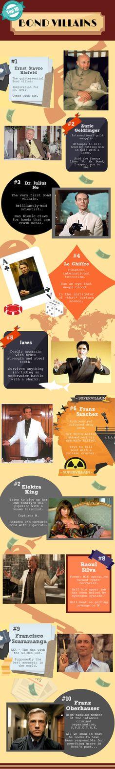 Top 10 James Bond Villains http://www.1stchoicecufflinks.com/blog/dress-like-james-bond/ #JamesBondIsAll