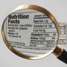 733722475e Reading Nutrition Labels after Bariatric Surgery Ratios And Proportions