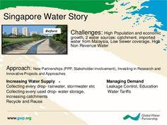 Singapore Water Story