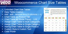 So, you have a store selling products worldwide. USA, Europe or other countries. They all have different measures system. Think about meters,centimeters,kilos. Now thing about foot,feet,inches. With this plugin you can have a table that you can show the corresponding values of the product dimension or weight. Just enable the plugin, create a table for each product or for a product category and assign that table to those.