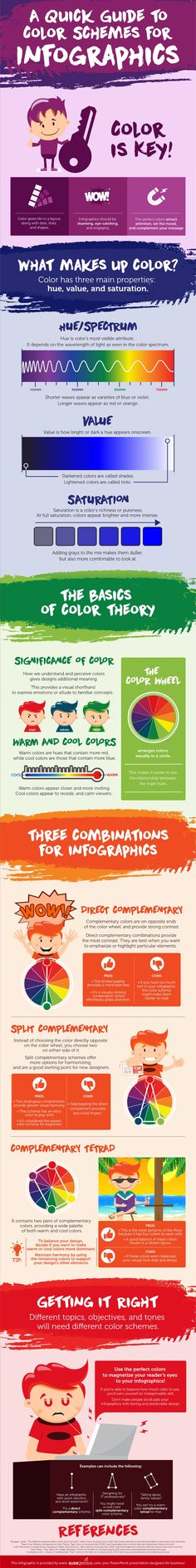 A Quick Guide To Color Schemes For Infographics - @visualistan