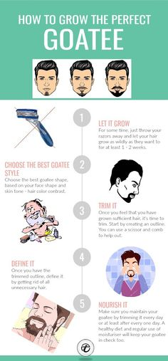 latest goatee styles for men