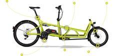 Riese & müller bakfiets Load hybrid - deel voor het stuur eenvoudig los te schroeven voor transport en opbergen