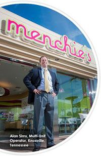 Menchie's Self-Serve Frozen Yogurt Franchise Opportunity_2