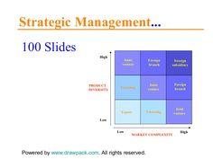 strategic-management-business-presentation-slides by http://www.drawpack.com via Slideshare