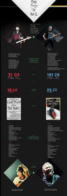 Pink Floyd or Waters? The Wall Tour 1980 - 2012