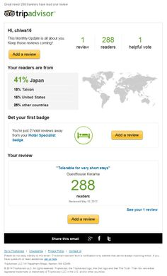 TripAdvisor >> sent 2/2014 >> Guess how many people have seen your review? >> The subject line of this email is intriguing, and the content was definitely a neat surprise! It was so interesting to see the actual numbers behind the impact of my review. It definitely made me more likely to post other reviews since it proved my words weren't just floating out into the cosmos... People are actually reading it! —Midori Kudo, Associate Designer, Salesforce ExactTarget Marketing Cloud