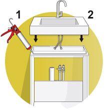 Monteren en plaatsen van een badkamermeubel