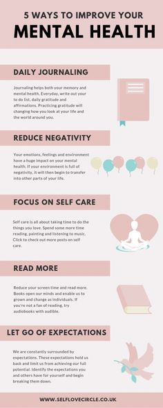 Self-care starts with mental care. Here are 7 Ways to Improve Mental Health - Self Love Circle Mental Health Journal, Improve Mental Health, Working In Mental Health, What Is Mental Health, Importance Of Mental Health, Positive Mental Health, Mental Health And Wellbeing, Mental Health Care, Mental Health Support