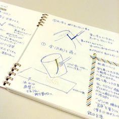 Kintsugi diary