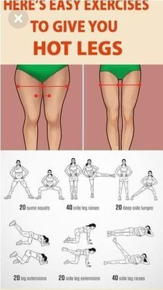Fitness Routines, Fitness Workouts, Easy Workouts, Workouts For Legs, Fitness Humor, Upper Thigh Workouts, Workouts For Love Handles, Inner Leg Workouts, Love Handle Workout