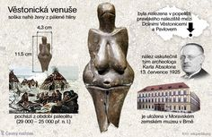 Věstonická venuše-Foto: Český rozhlas Teaching History, Learning Games, Czech Republic, Venus, Activities, Education, School, Montessori, Advice