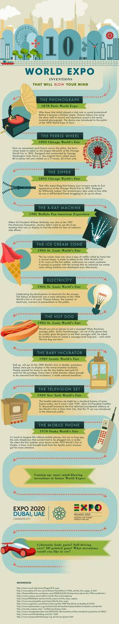 10 World Expo Inventions That Will Blow Your Mind Infographic.........I went with My parents to the NYC world expo in the 60's. It was fantastic