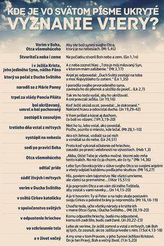 Religion, Bible, Religious Education